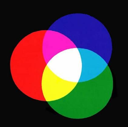 Цветовой растр